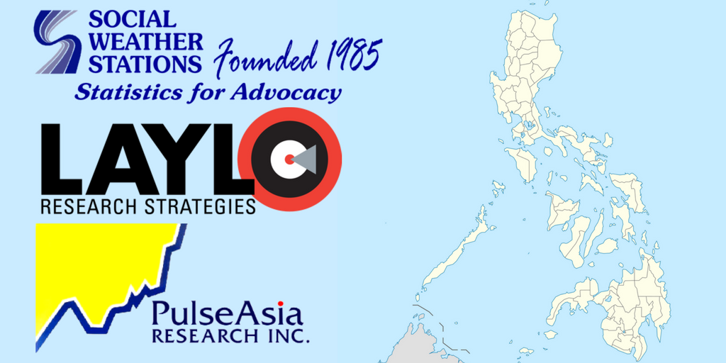 Laylo - Social Weather Stations - PulseAsia image