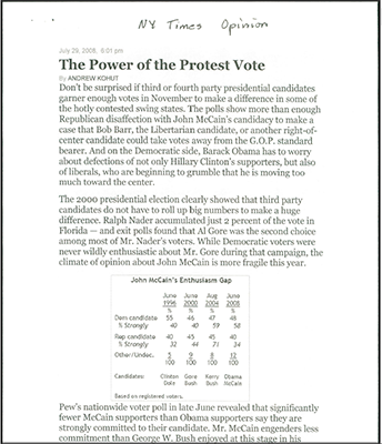 The power of the protest vote