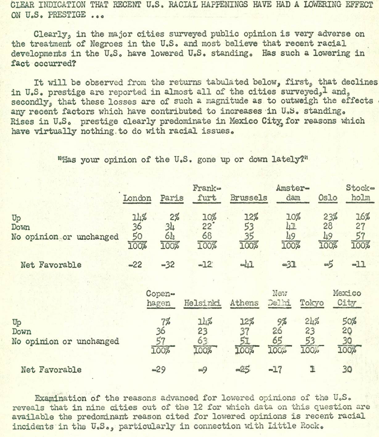 world opinions of US after little rock 1957
