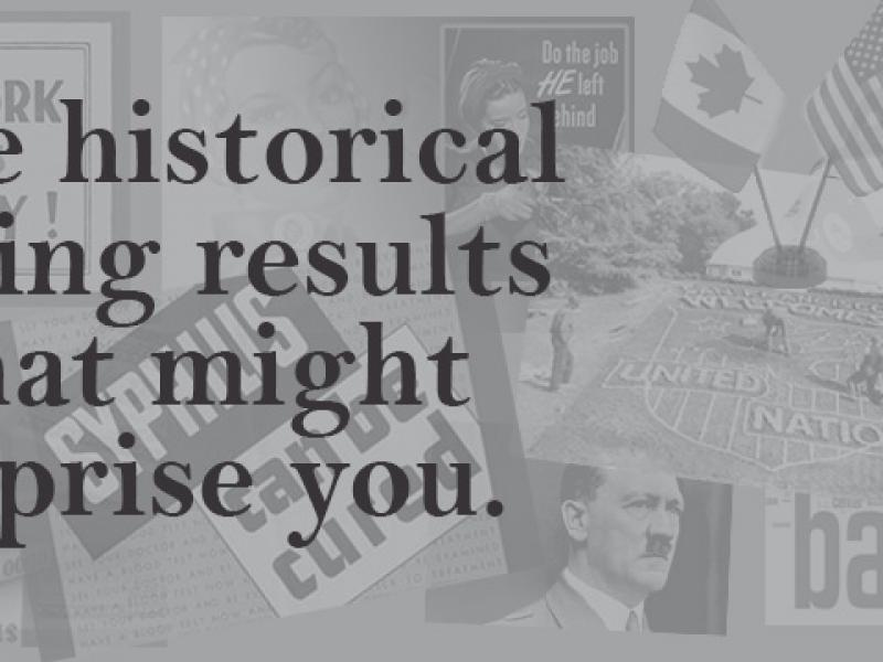 historical polling results that might surprise you